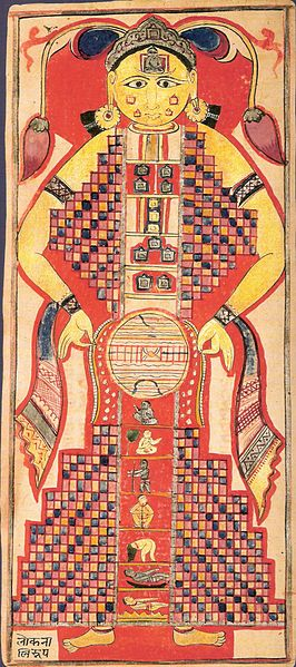 of Universe as per Jain cosmology